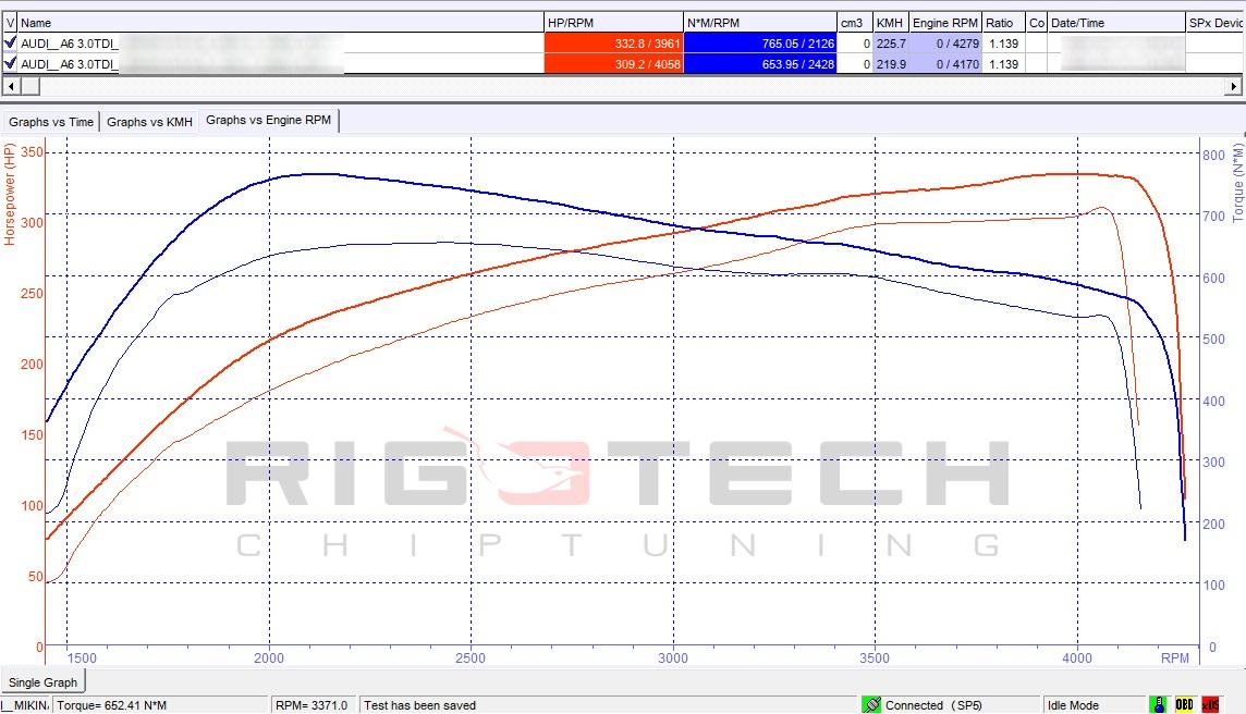 audi-sq5-3-0-tdi-bi-turbo-313-chiptuning-dyno