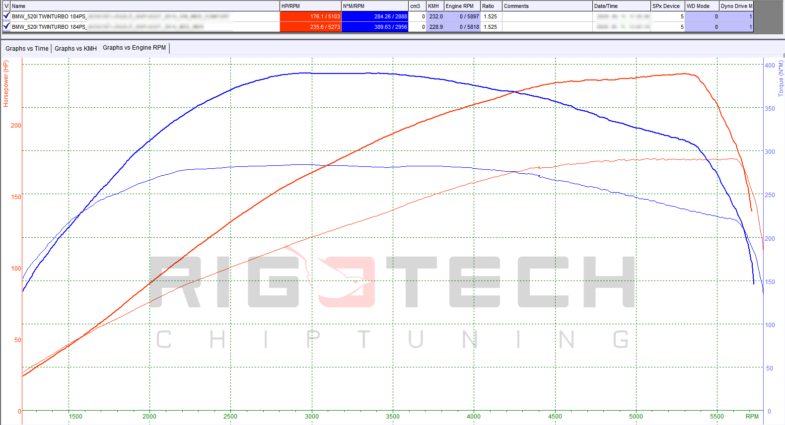 bmw-x4-xdrive20i-184-chiptuning-dyno