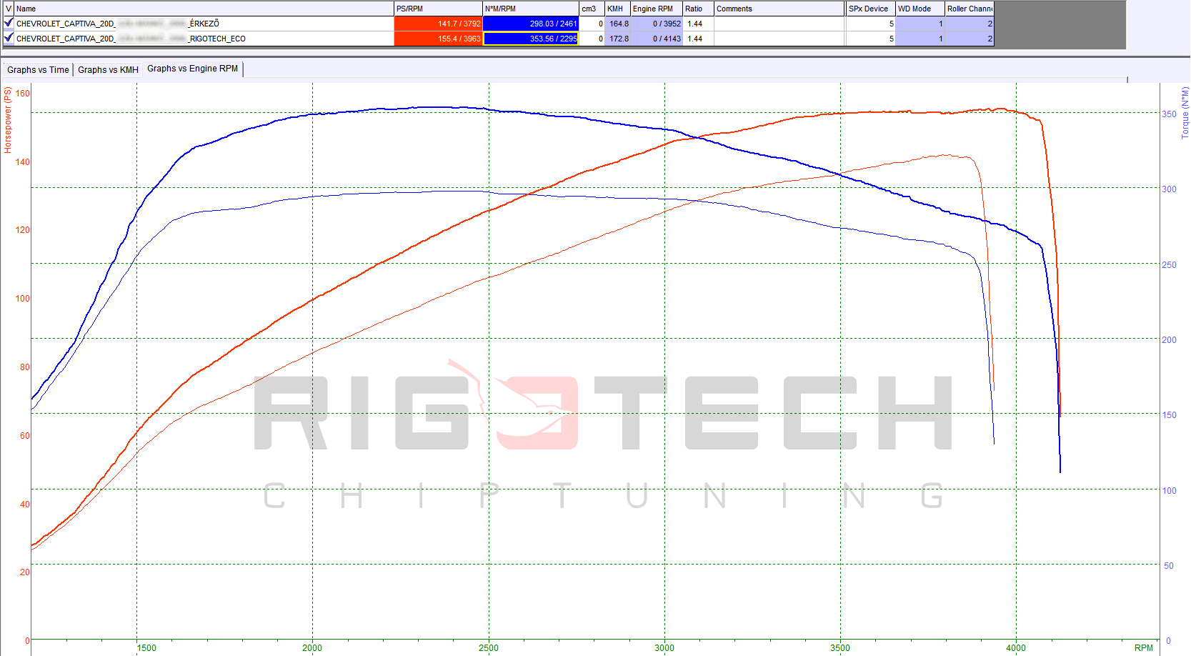 chevrolet-epica-2-0-vcdi-150-chiptuning-dyno