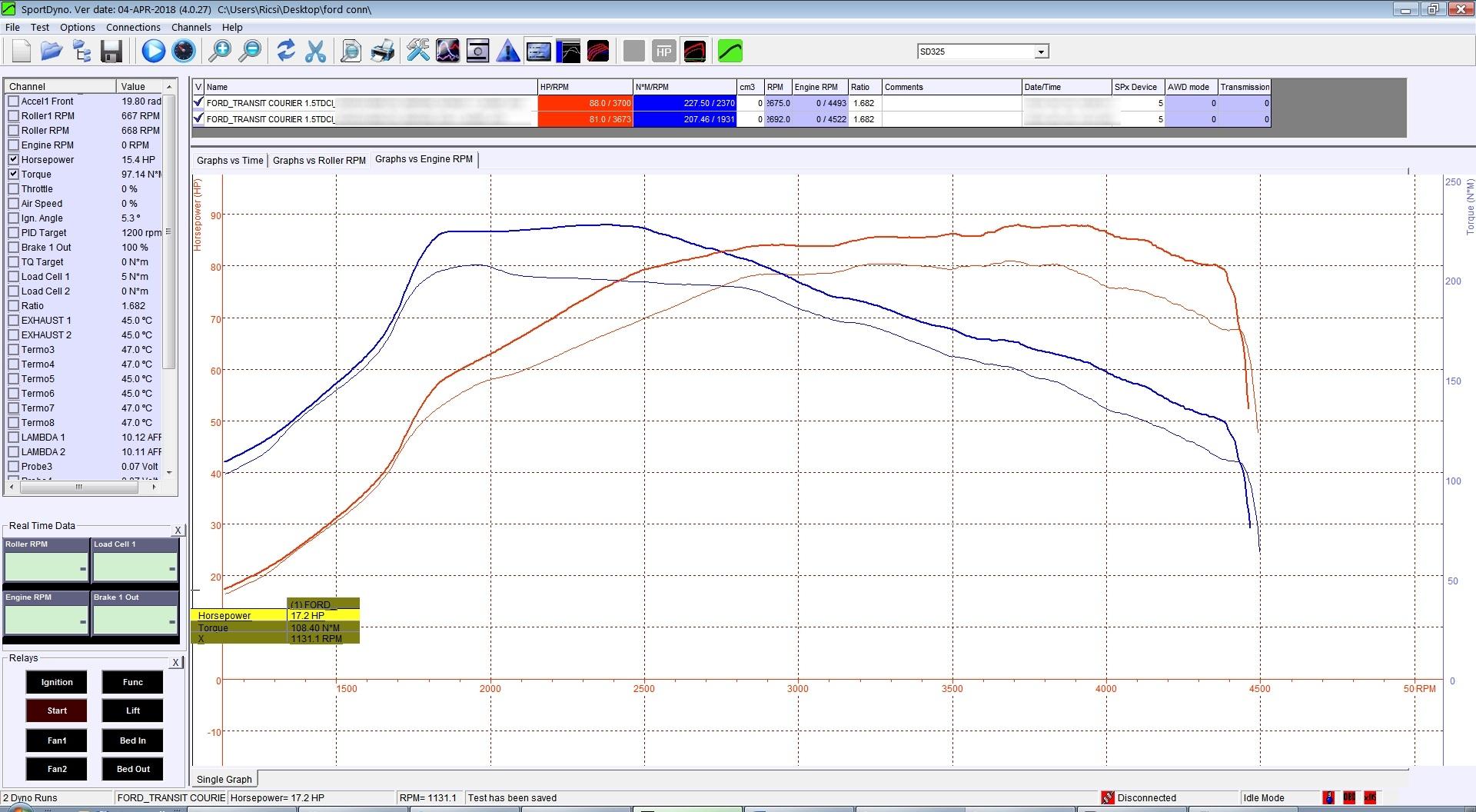 ford-b-max-1-5-tdci-075-chiptuning-dyno