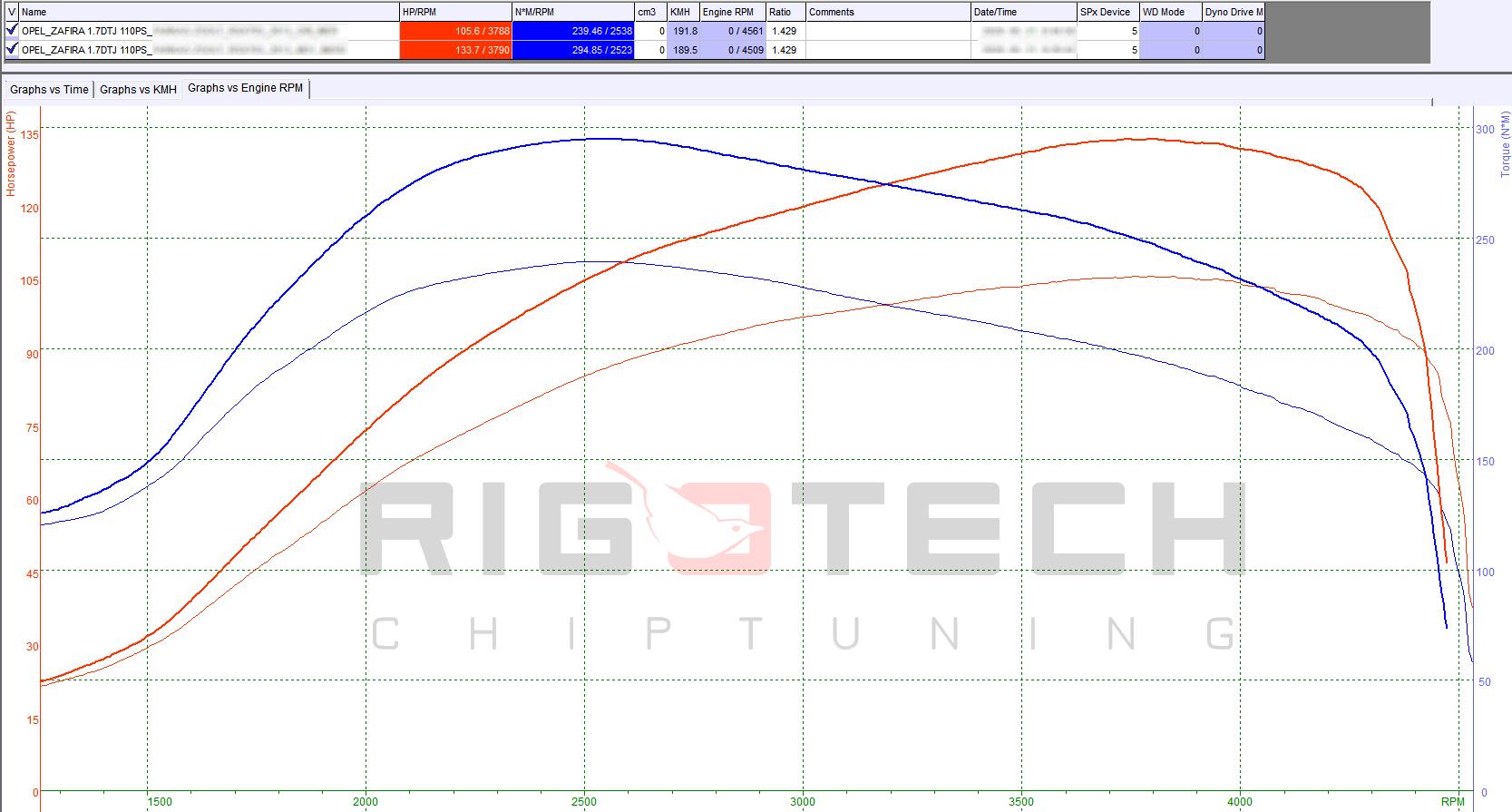 chevrolet-trax-1-7-vcdi-110-chiptuning-dyno