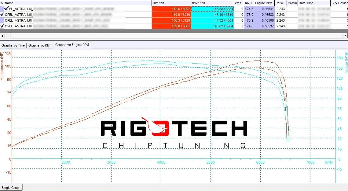 opel-Astra-tuning-teljesitmenymeres-dyno-chart