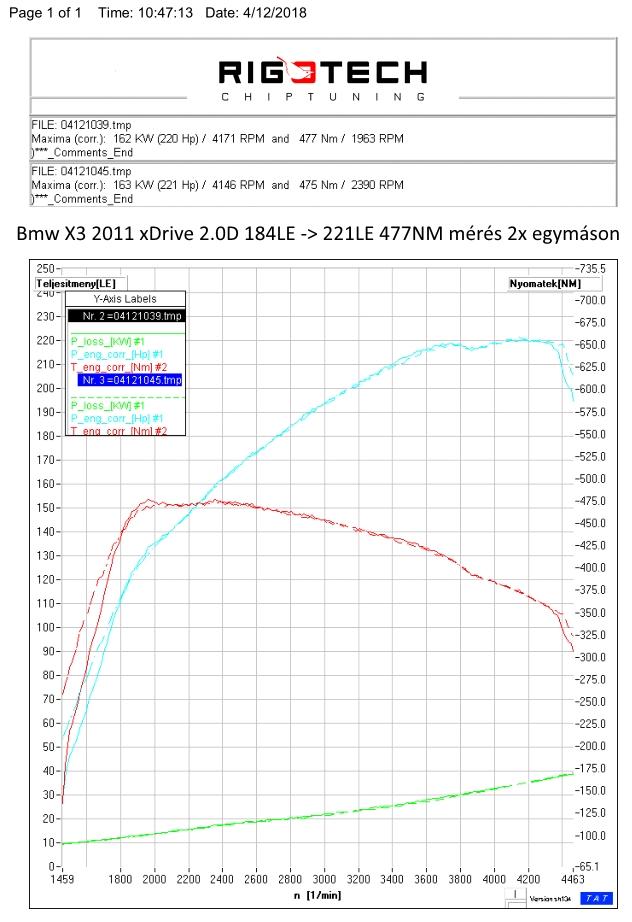 Opel-vectra-chiptuning-teljesitménymérés