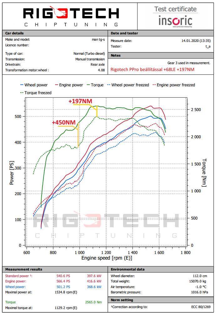 man-tgs-tga-440-480-chiptuning-2