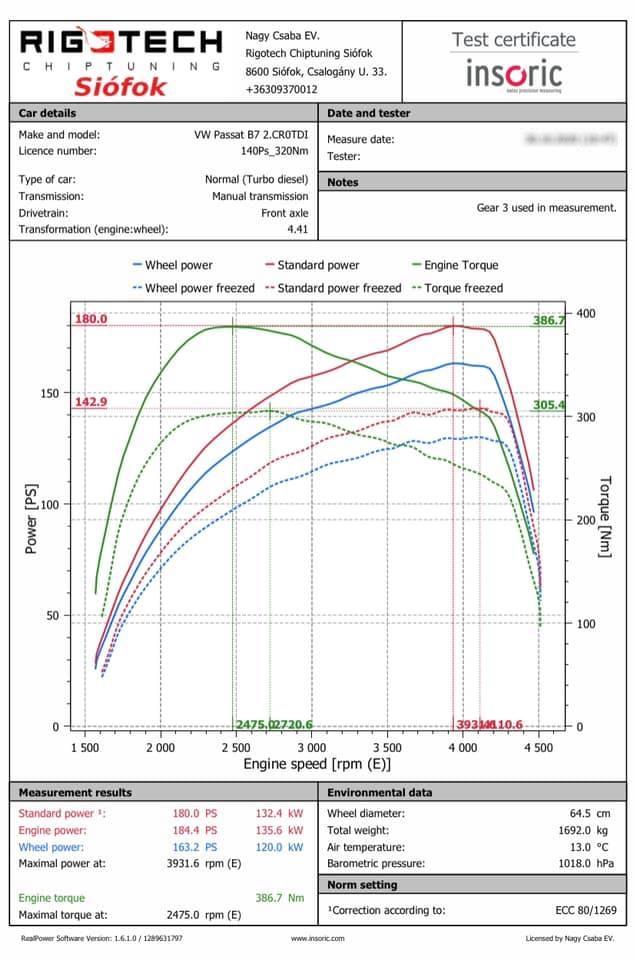 passat-20cr-143ps-320nm-chiptuning-teljesitmenymeres