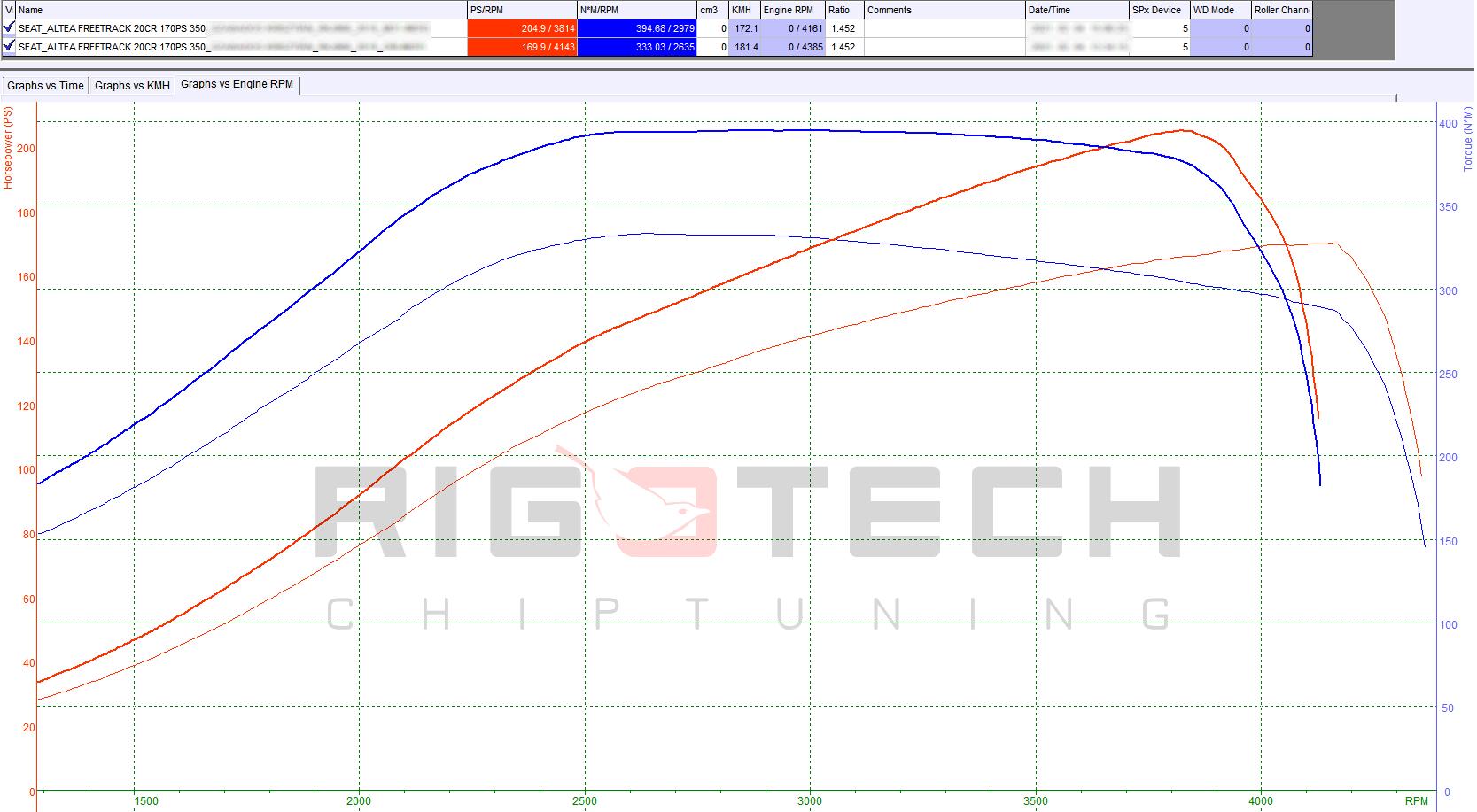 Seat-Altea-FreeTrack-20-TDI-CR-170-chiptuning