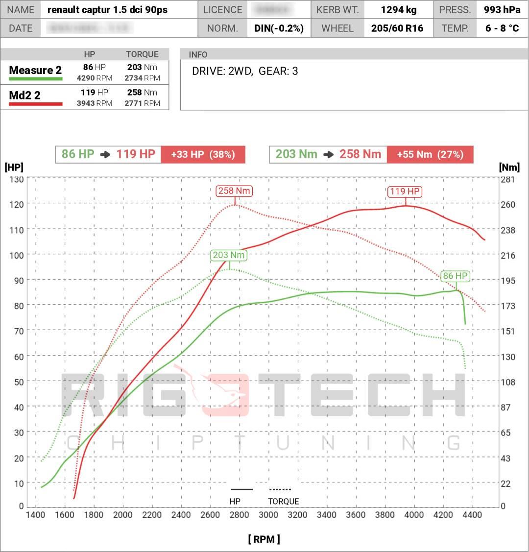 Renault-Captur-15-DCi-90LE-chiptuning-teljesitmenymeres
